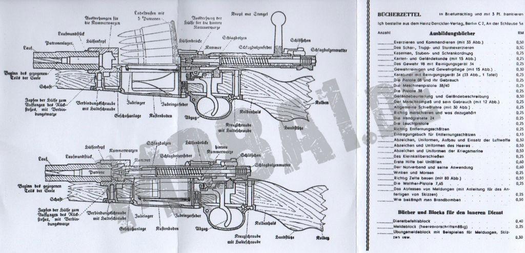 Das Gewehr_98_Schemadarstellung