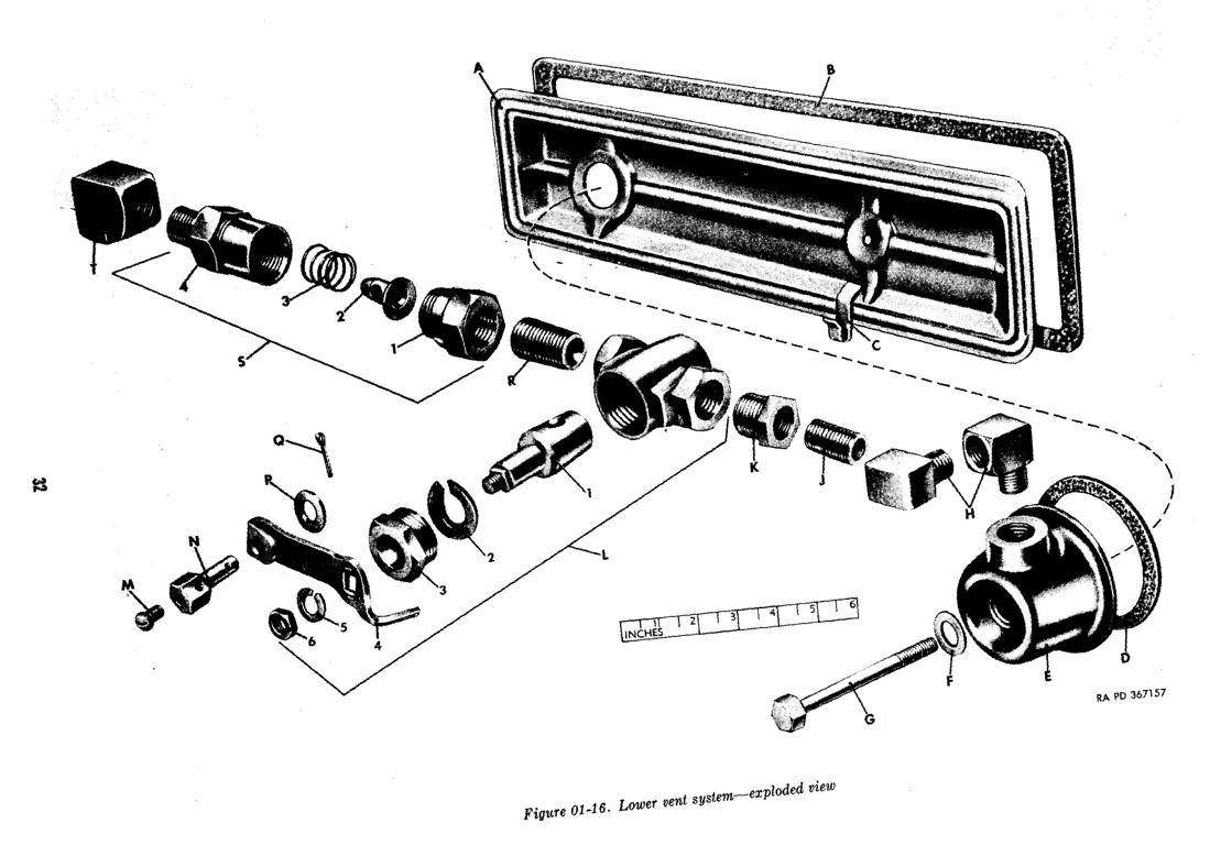 Entlüftungssystem_S.32