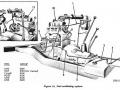 Motor_Benzinleitungssystem_S.25