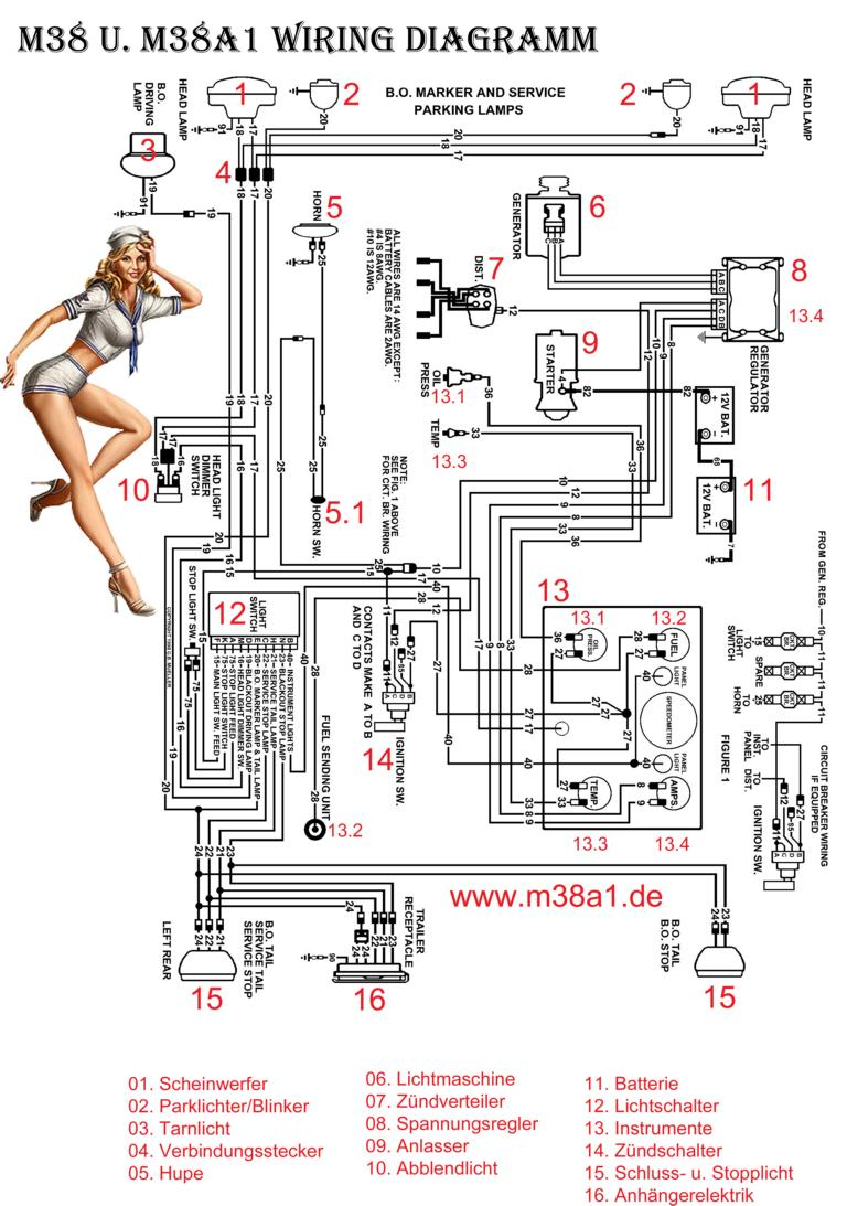 M38a1 Wiring Diagram Getting Ready With Jeep Free Picture Schematic Electrical System Www De Willys Ignition